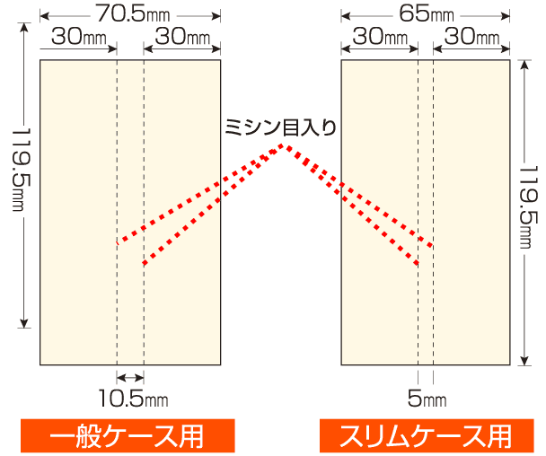 CD帯(サイドキャップ)